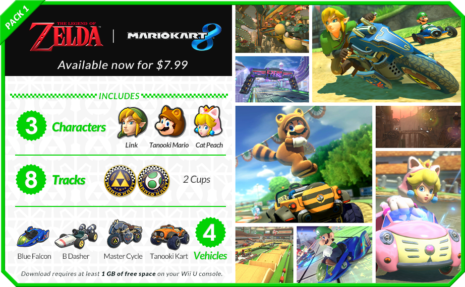 Mario Kart 8 One Year Later The Free Cheese